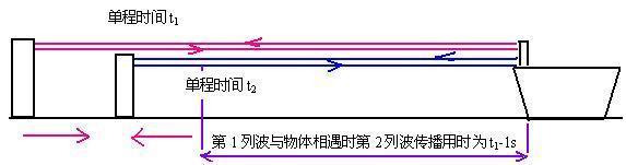 作业<span t='帮'>Bang</span>